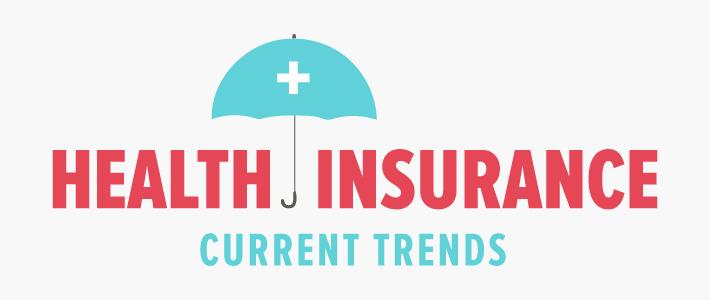 Health Insurance Trends