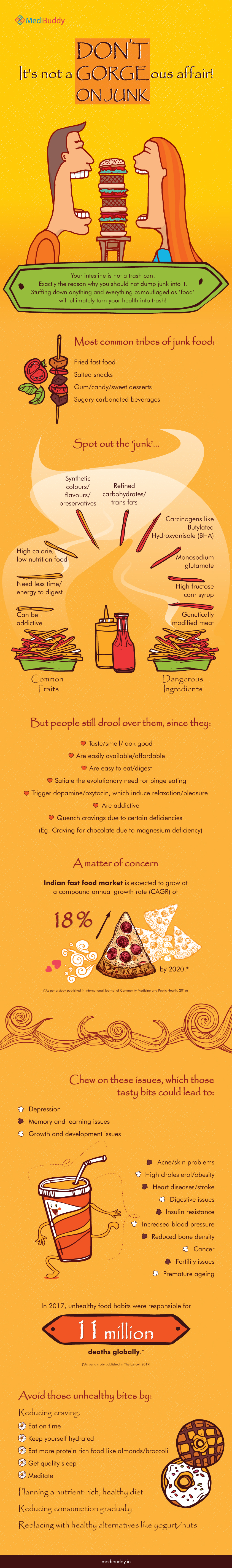 Effects of junk food on health