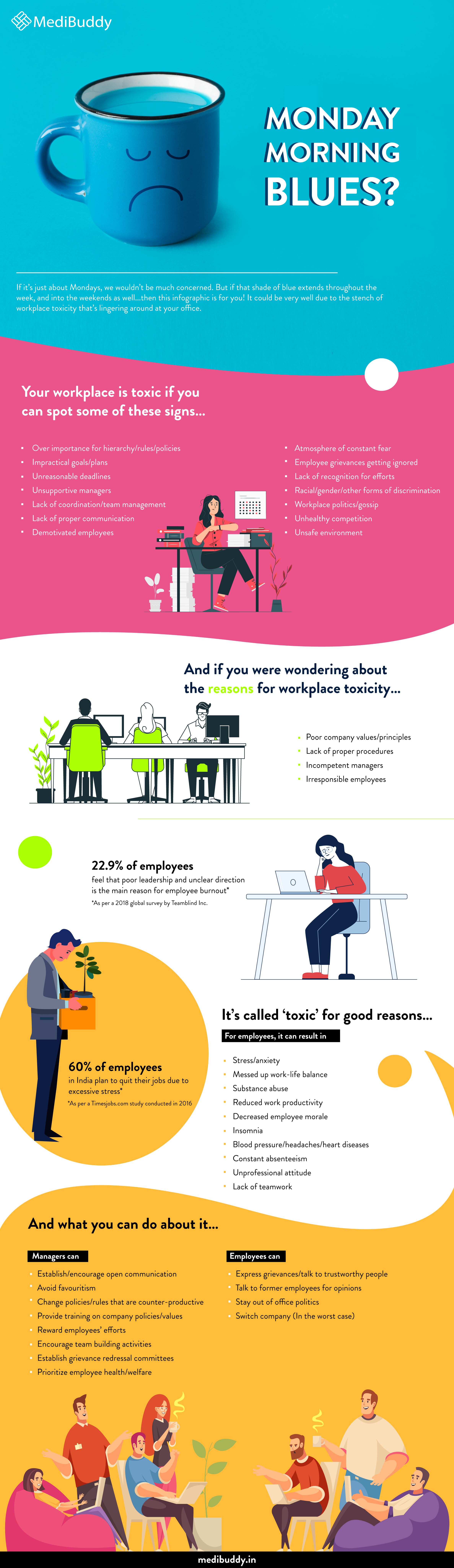 Toxic work culture and its effects