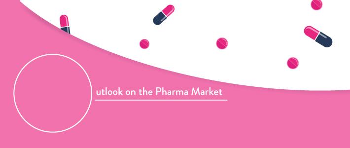 Online pharmacy market in India