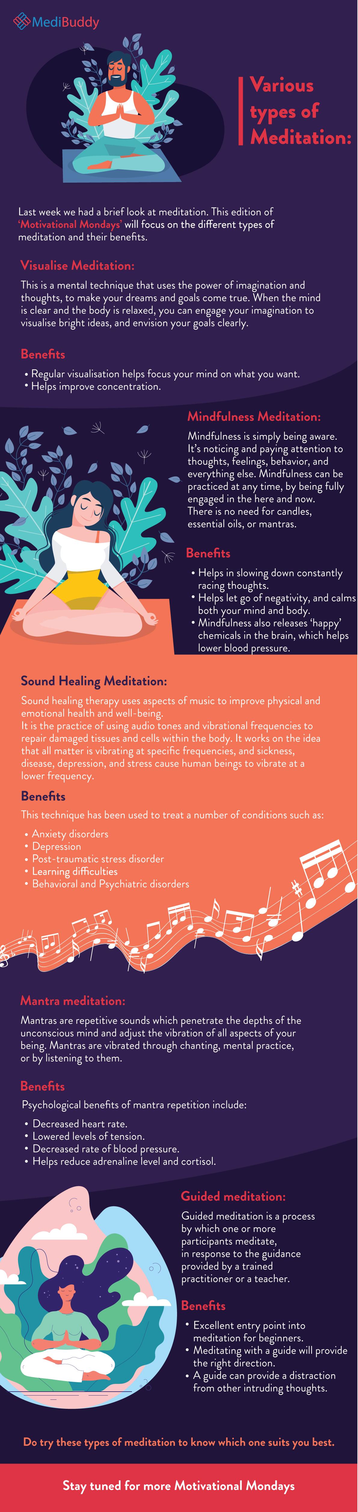 Types of Meditation!