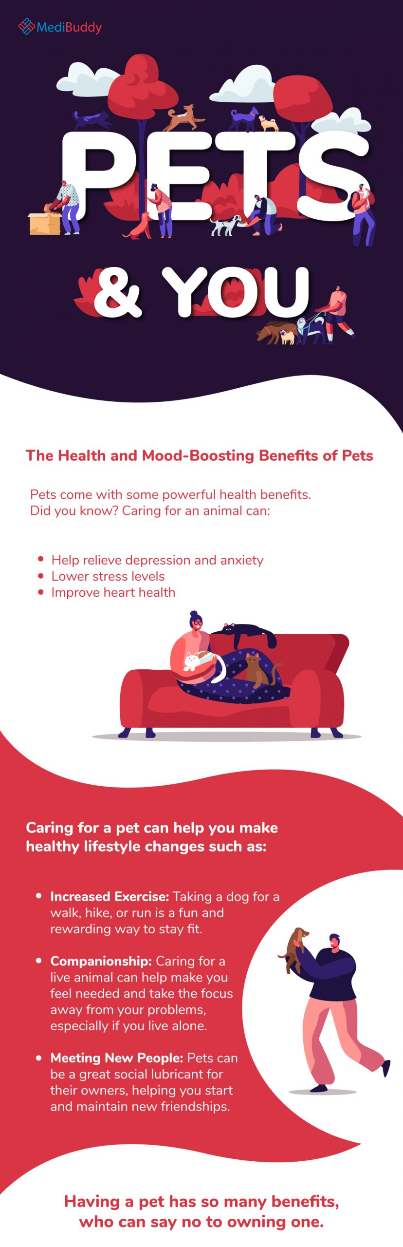 Pets and you